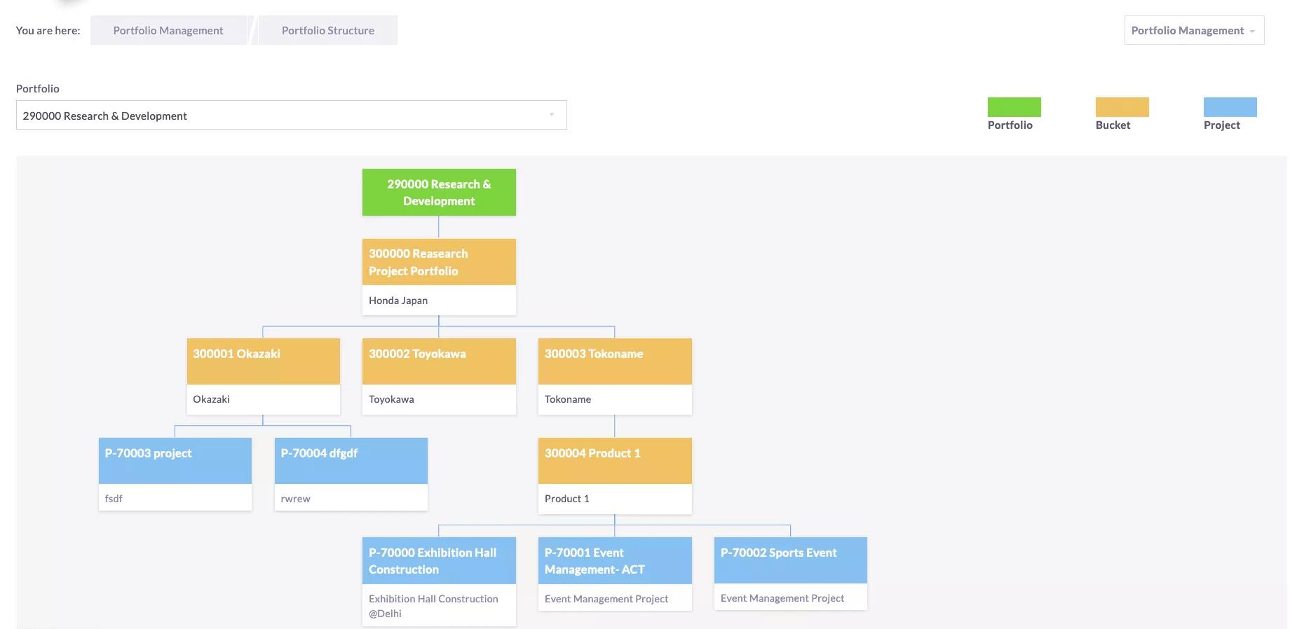 Document Management Software Australia